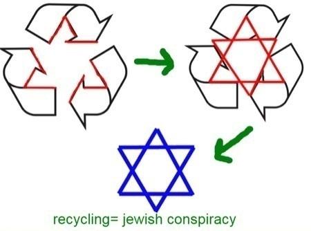 jewish_conspiracy